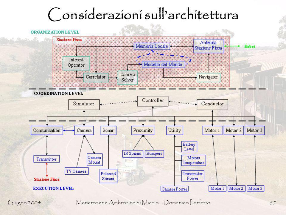 Considerazioni sull'architettura