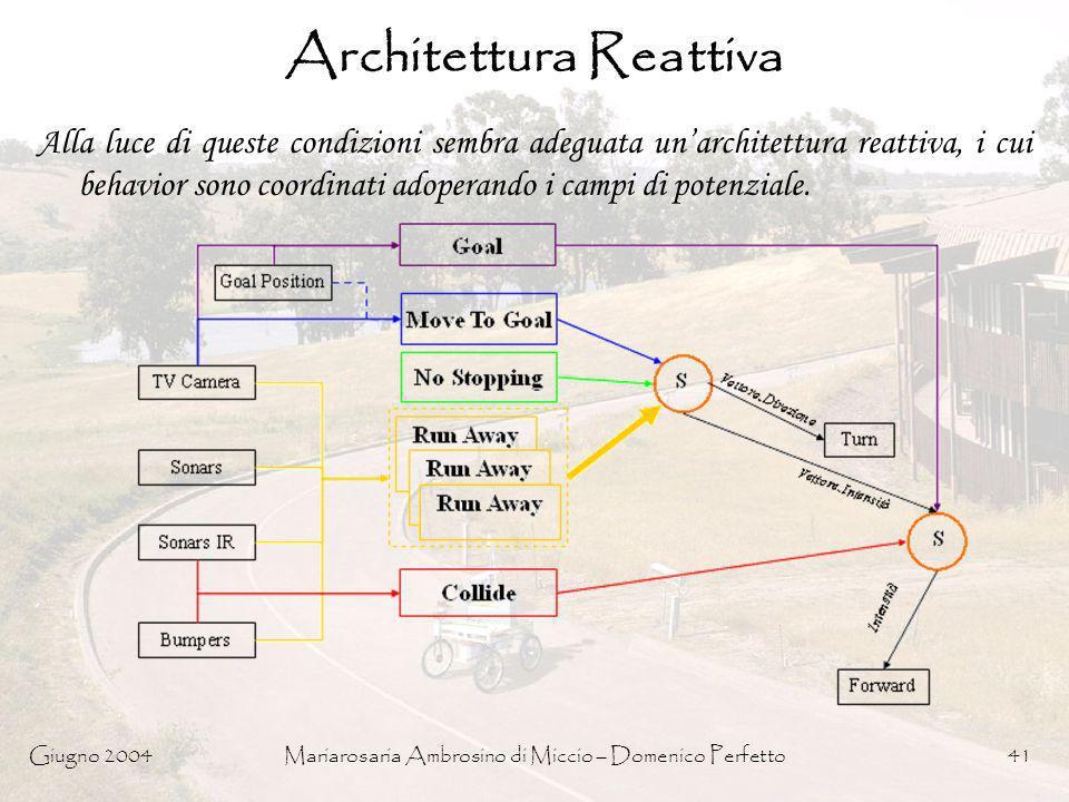 Architettura Reattiva
