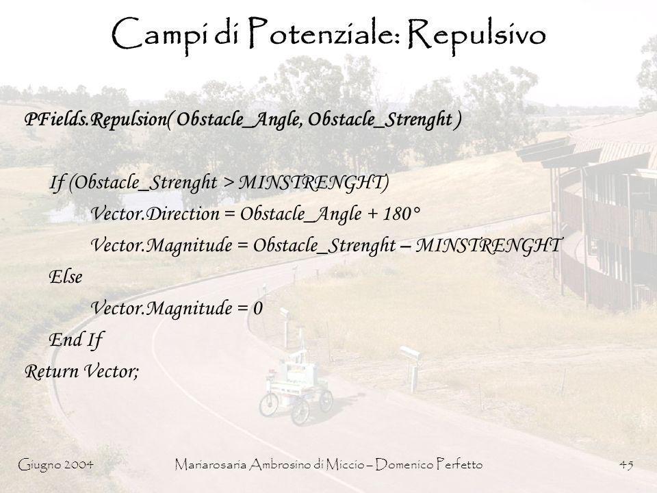 Campi di Potenziale: Repulsivo