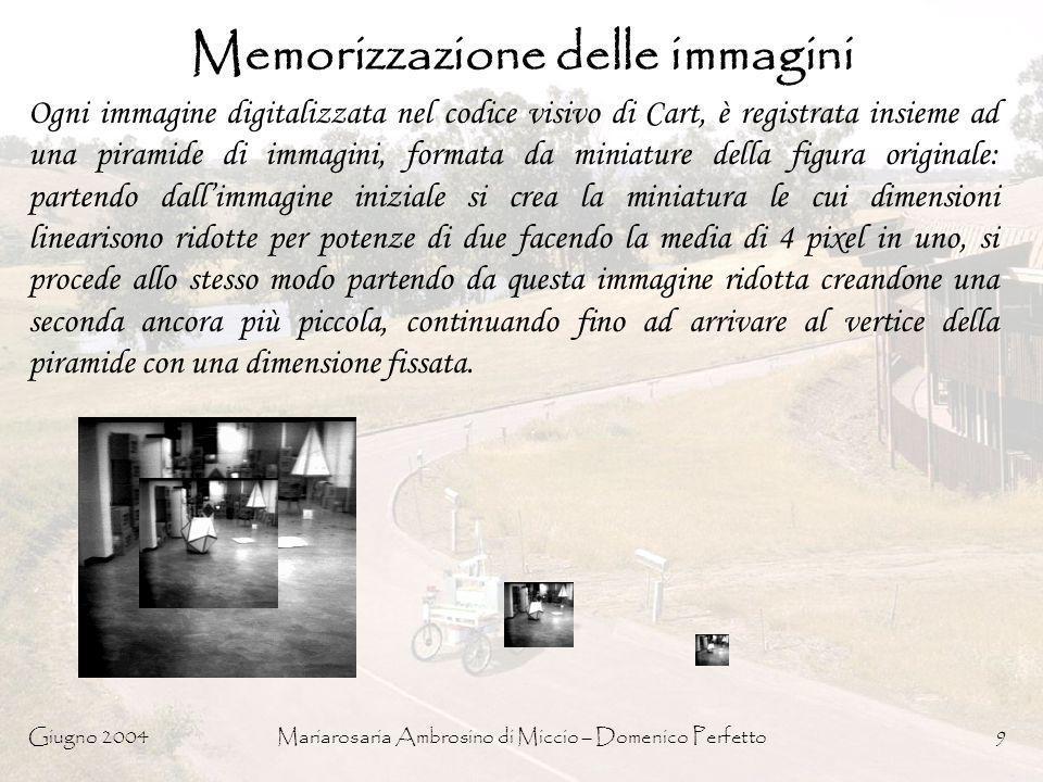 Memorizzazione delle immagini