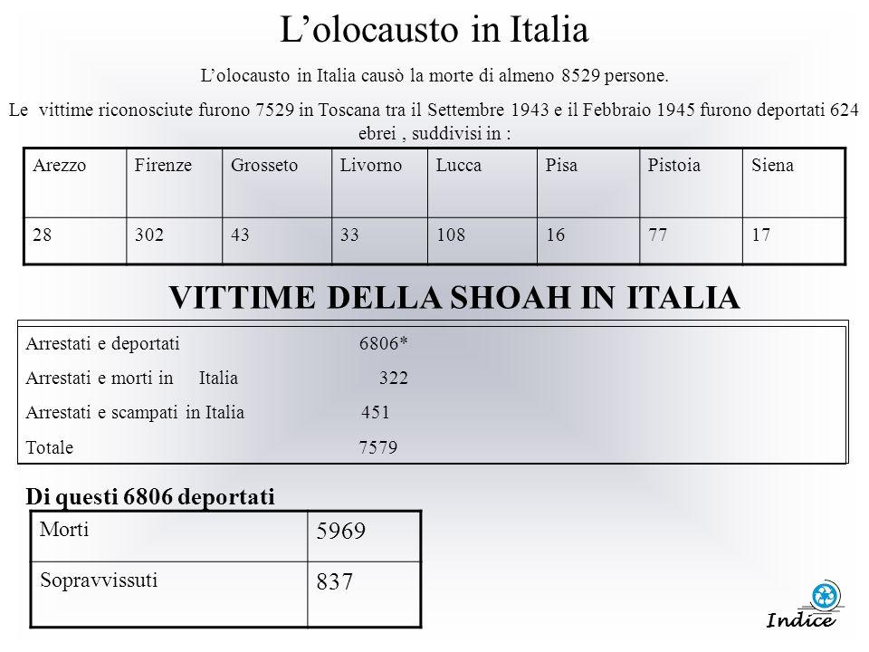 VITTIME DELLA SHOAH IN ITALIA