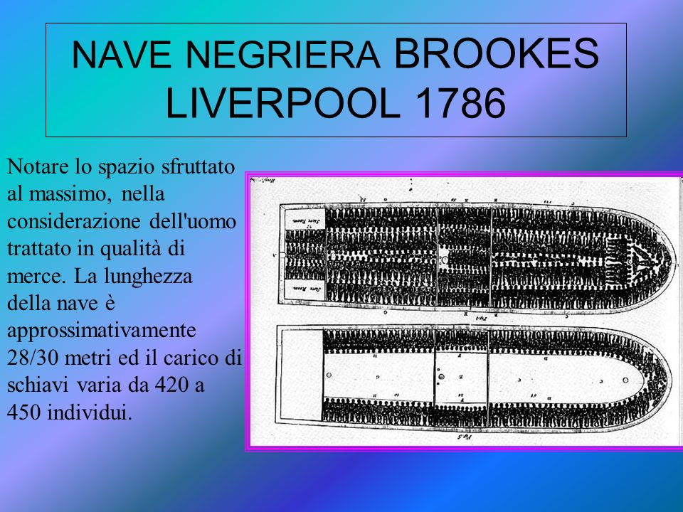 NAVE NEGRIERA BROOKES LIVERPOOL 1786