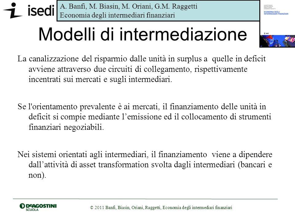 Modelli di intermediazione