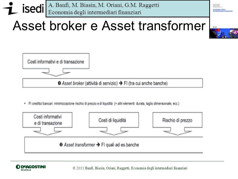 Asset broker e Asset transformer