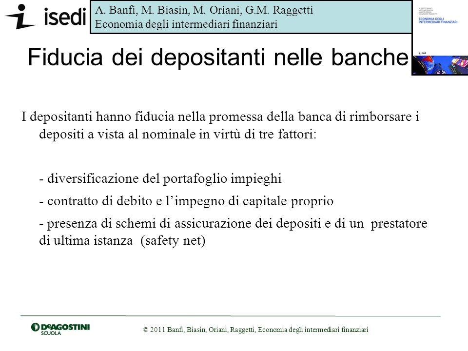 Fiducia dei depositanti nelle banche