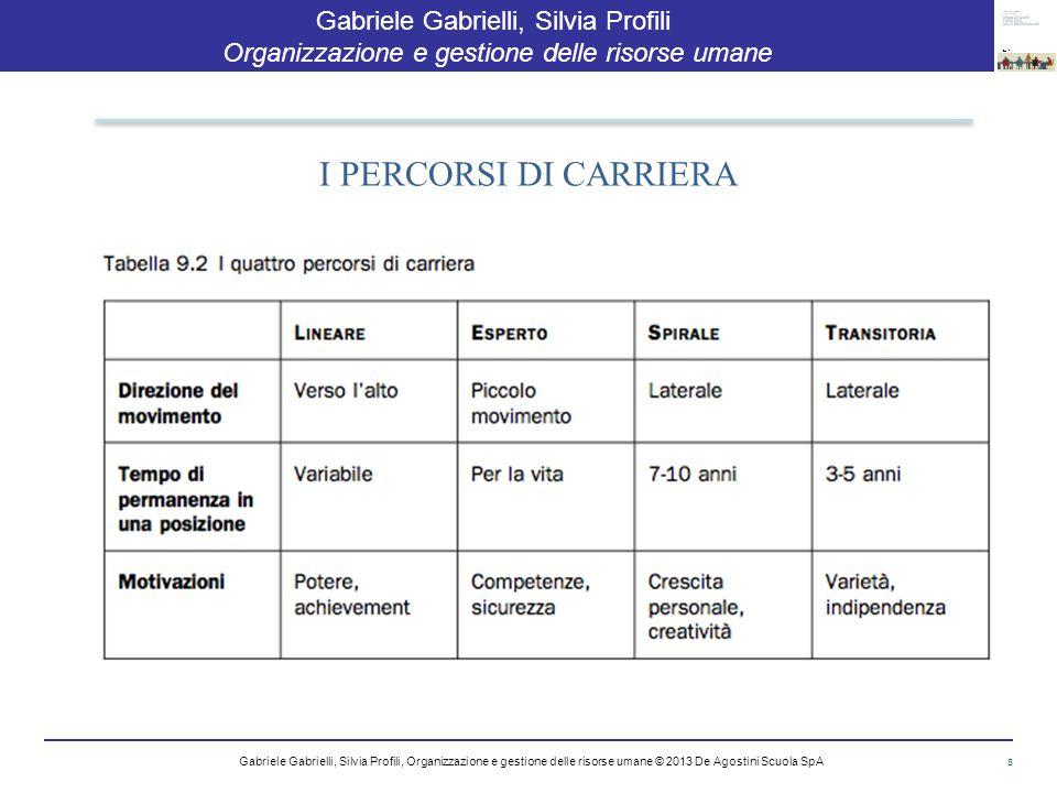 I PERCORSI DI CARRIERA Gabriele Gabrielli, Silvia Profili, Organizzazione e gestione delle risorse umane © 2013 De Agostini Scuola SpA.