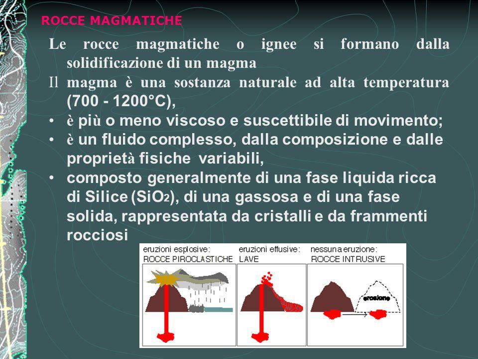 Il magma è una sostanza naturale ad alta temperatura (700 - 1200°C),