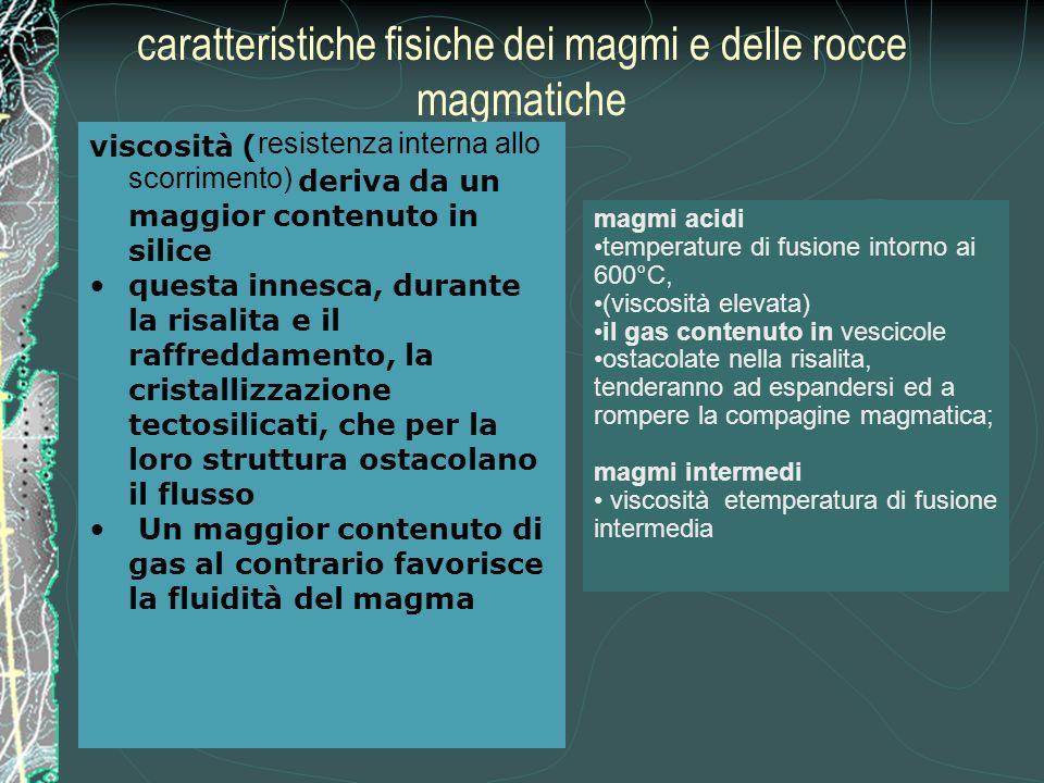 caratteristiche fisiche dei magmi e delle rocce magmatiche