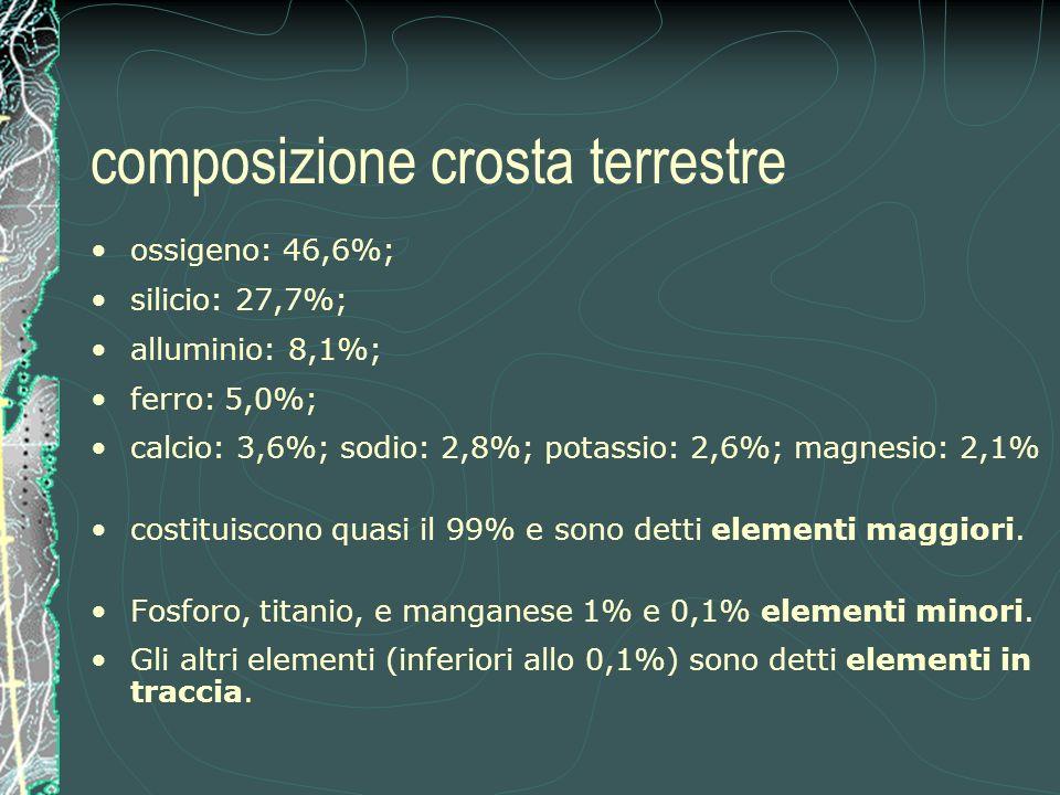 composizione crosta terrestre