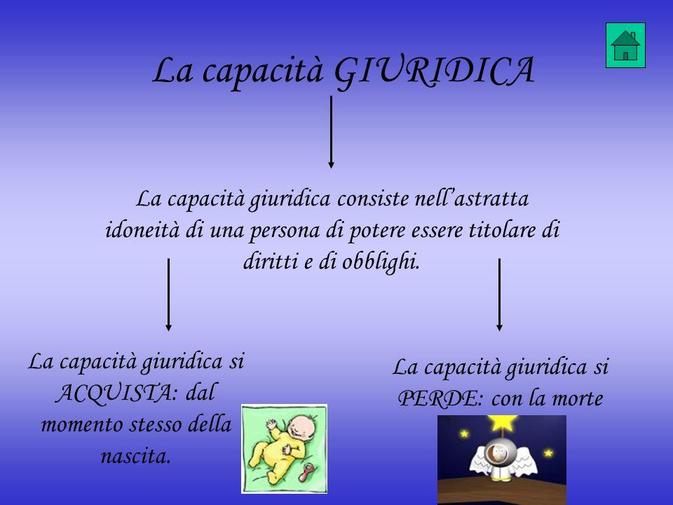 La capacità GIURIDICA La capacità giuridica consiste nell'astratta idoneità di una persona di potere essere titolare di diritti e di obblighi.
