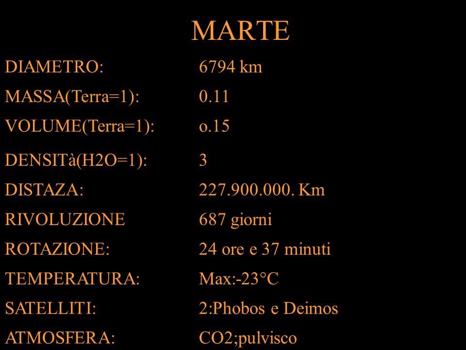 MARTE DIAMETRO: 6794 km MASSA(Terra=1): 0.11 VOLUME(Terra=1): o.15