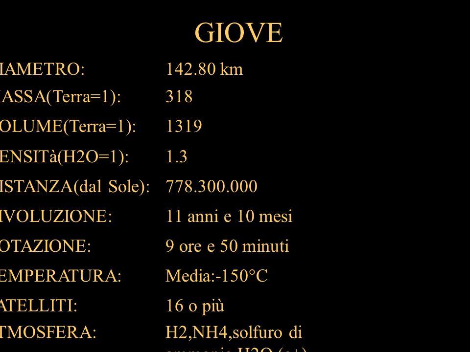 GIOVE DIAMETRO: 142.80 km MASSA(Terra=1): 318 VOLUME(Terra=1): 1319