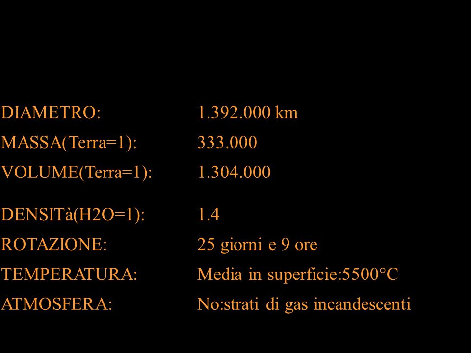 DIAMETRO: 1.392.000 km. MASSA(Terra=1): 333.000. VOLUME(Terra=1): 1.304.000. DENSITà(H2O=1): 1.4.