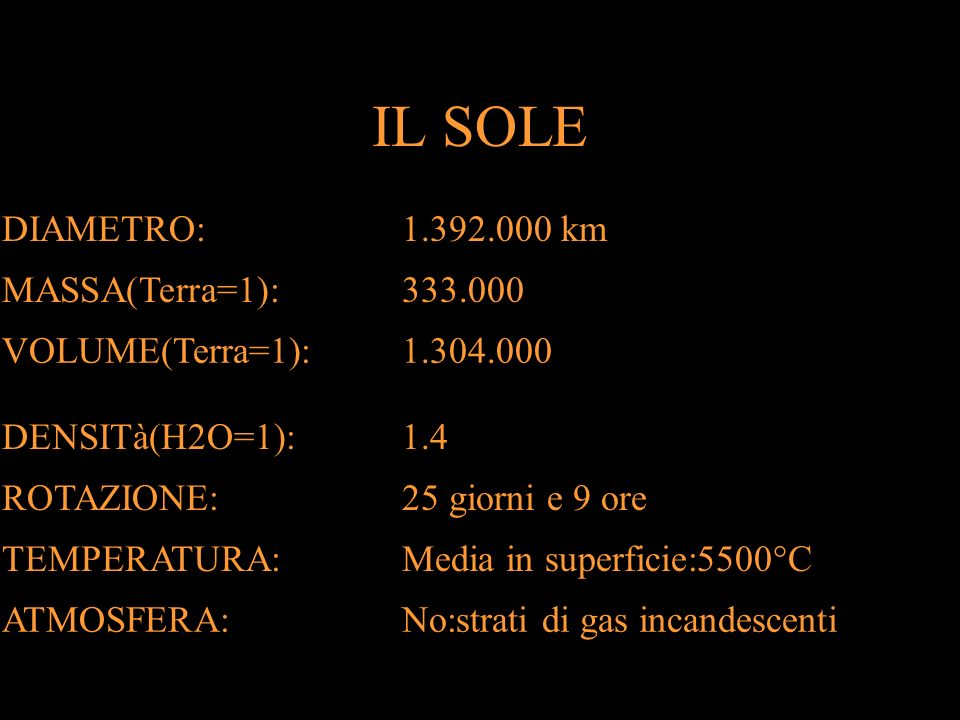 IL SOLE DIAMETRO: 1.392.000 km MASSA(Terra=1): 333.000
