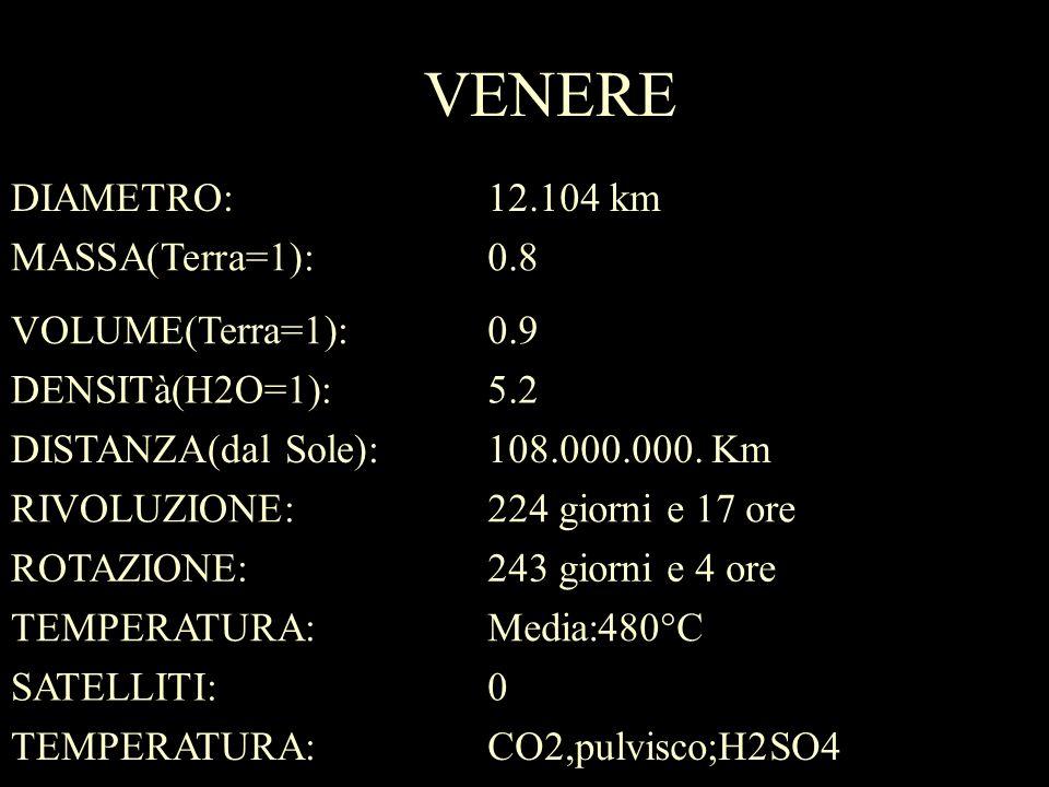 VENERE DIAMETRO: 12.104 km MASSA(Terra=1): 0.8 VOLUME(Terra=1): 0.9