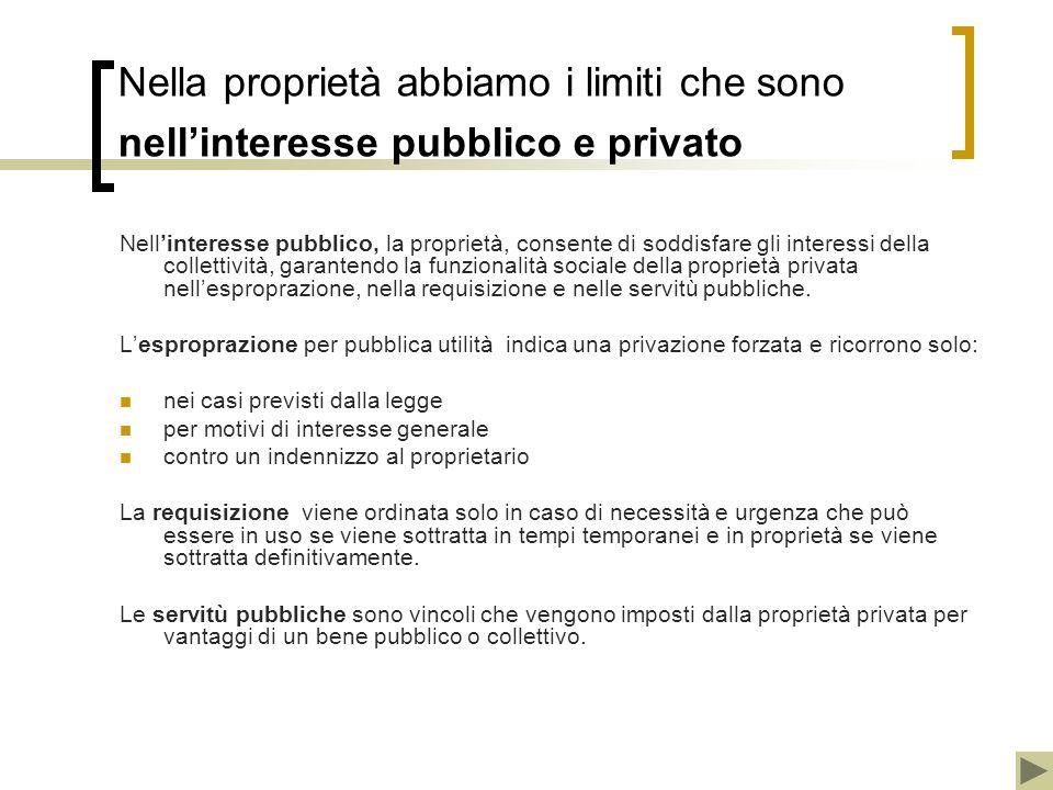 Nella proprietà abbiamo i limiti che sono nell'interesse pubblico e privato