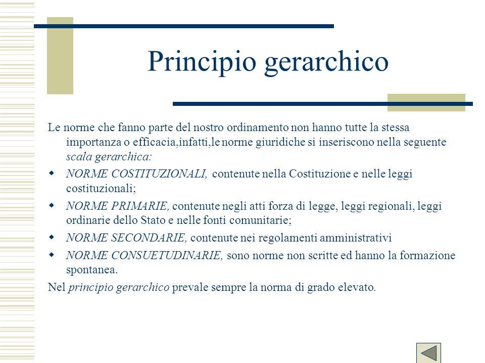 Principio gerarchico