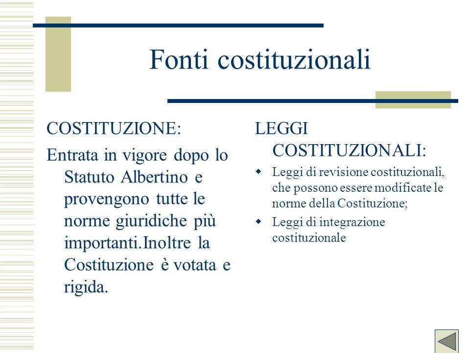Fonti costituzionali COSTITUZIONE: