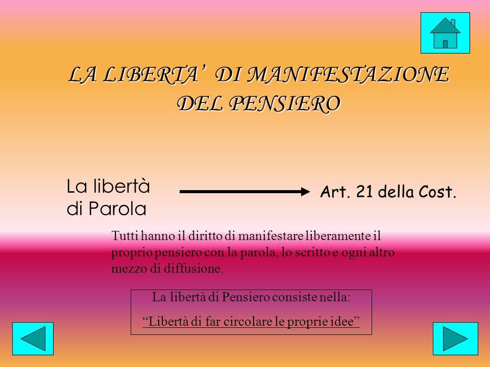 LA LIBERTA' DI MANIFESTAZIONE DEL PENSIERO