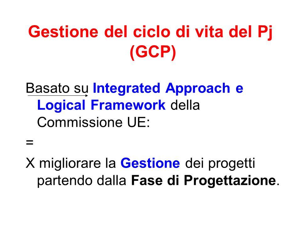 Gestione del ciclo di vita del Pj (GCP)