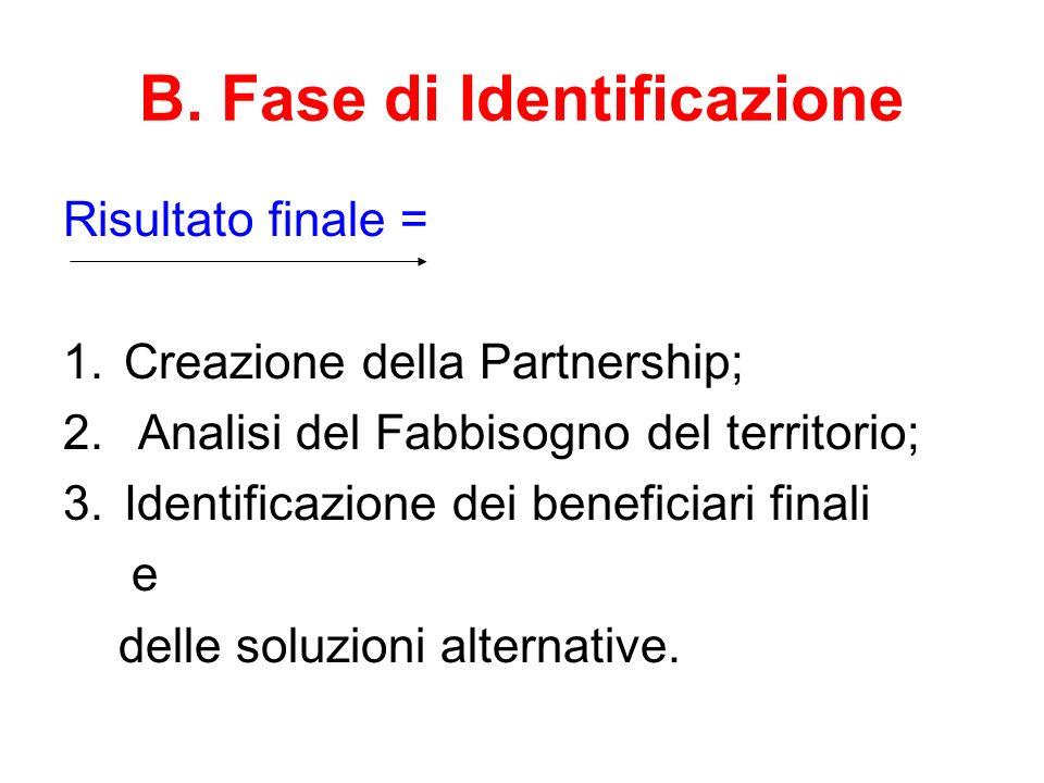 B. Fase di Identificazione