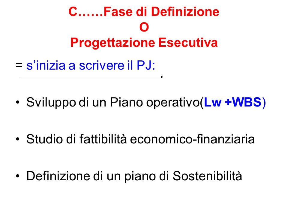C……Fase di Definizione O Progettazione Esecutiva