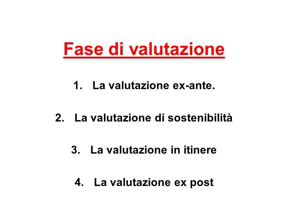 Fase di valutazione La valutazione ex-ante.