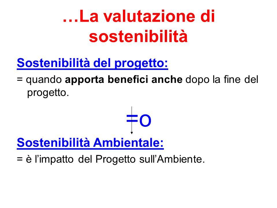 …La valutazione di sostenibilità