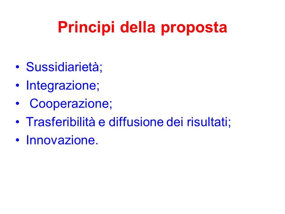 Principi della proposta