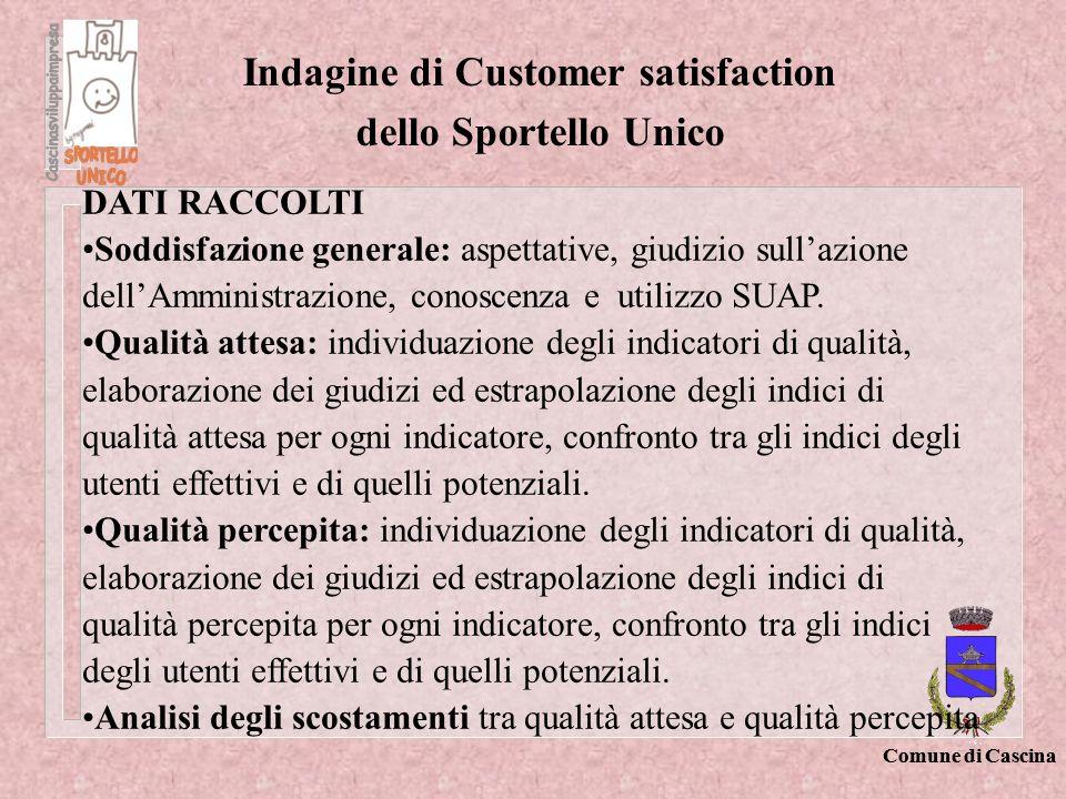 Indagine di Customer satisfaction dello Sportello Unico