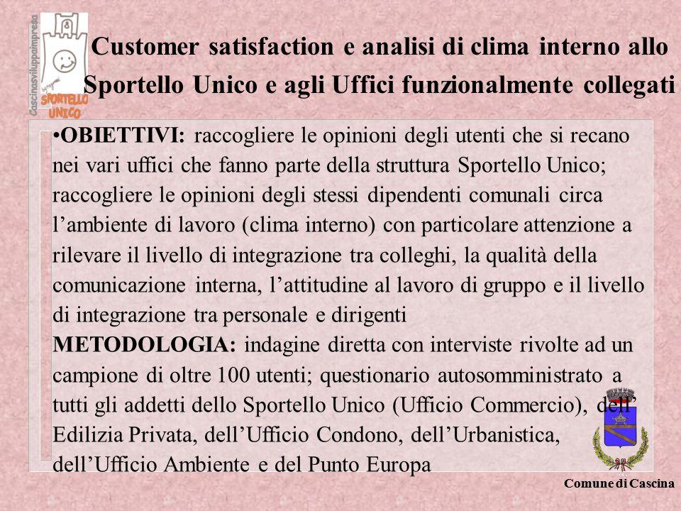 Customer satisfaction e analisi di clima interno allo Sportello Unico e agli Uffici funzionalmente collegati