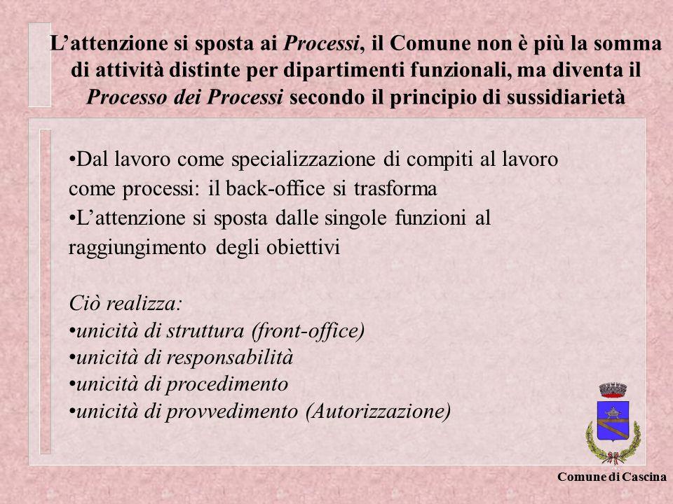 unicità di struttura (front-office) unicità di responsabilità
