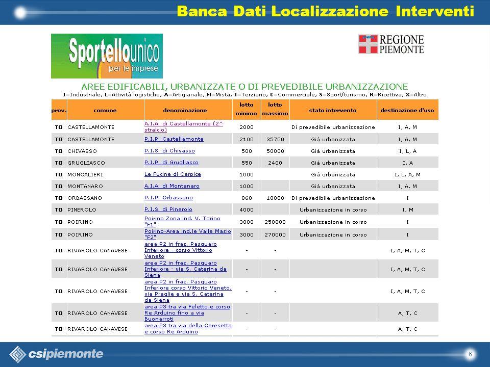 Banca Dati Localizzazione Interventi