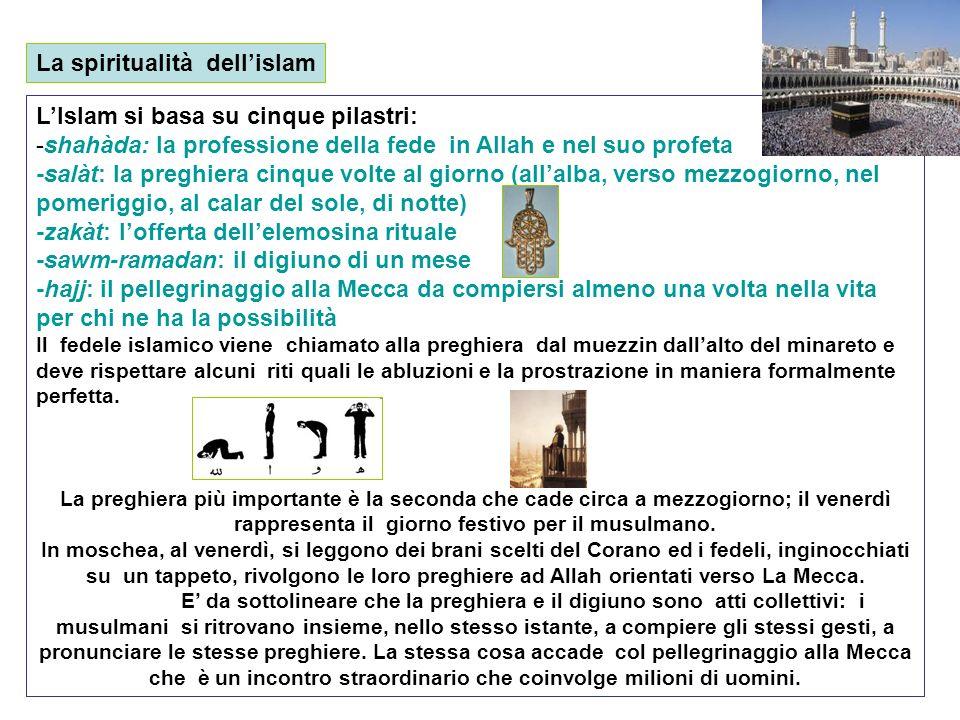 La spiritualità dell'islam