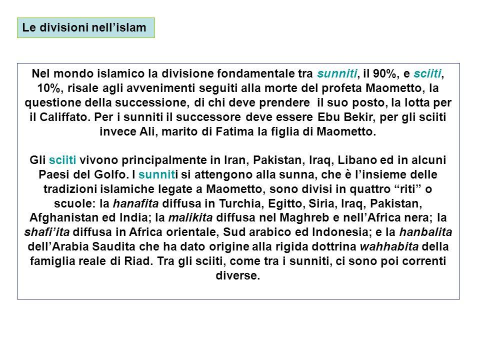 Le divisioni nell'islam
