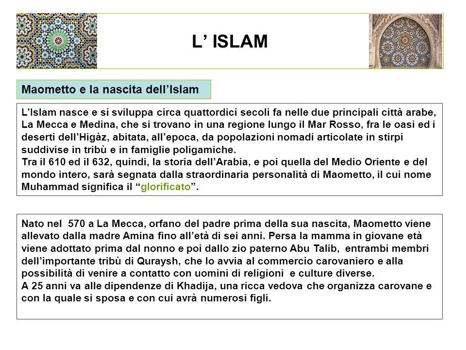 L' ISLAM Maometto e la nascita dell'Islam