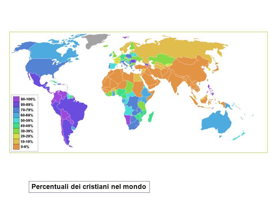 Percentuali dei cristiani nel mondo