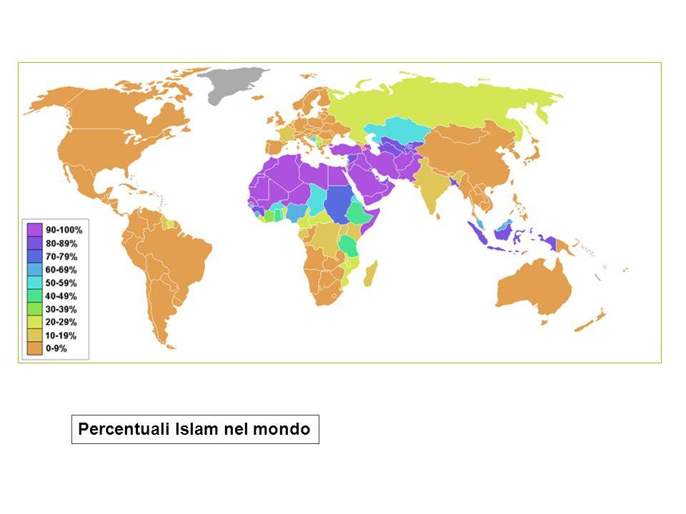 Percentuali Islam nel mondo