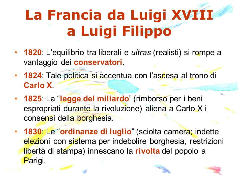 La Francia da Luigi XVIII a Luigi Filippo