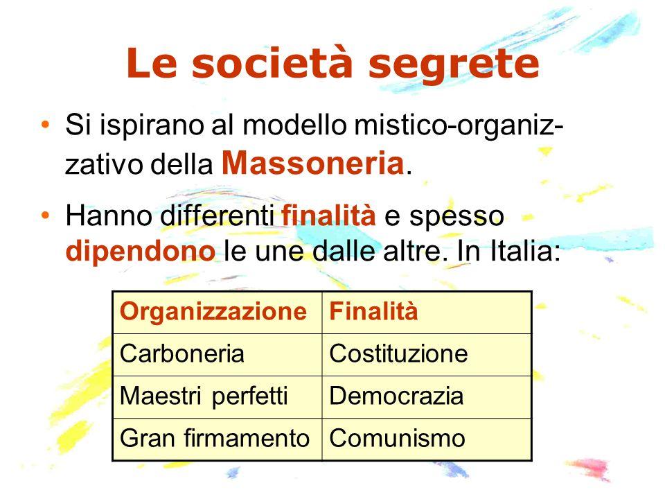 Le società segrete Si ispirano al modello mistico-organiz-zativo della Massoneria.