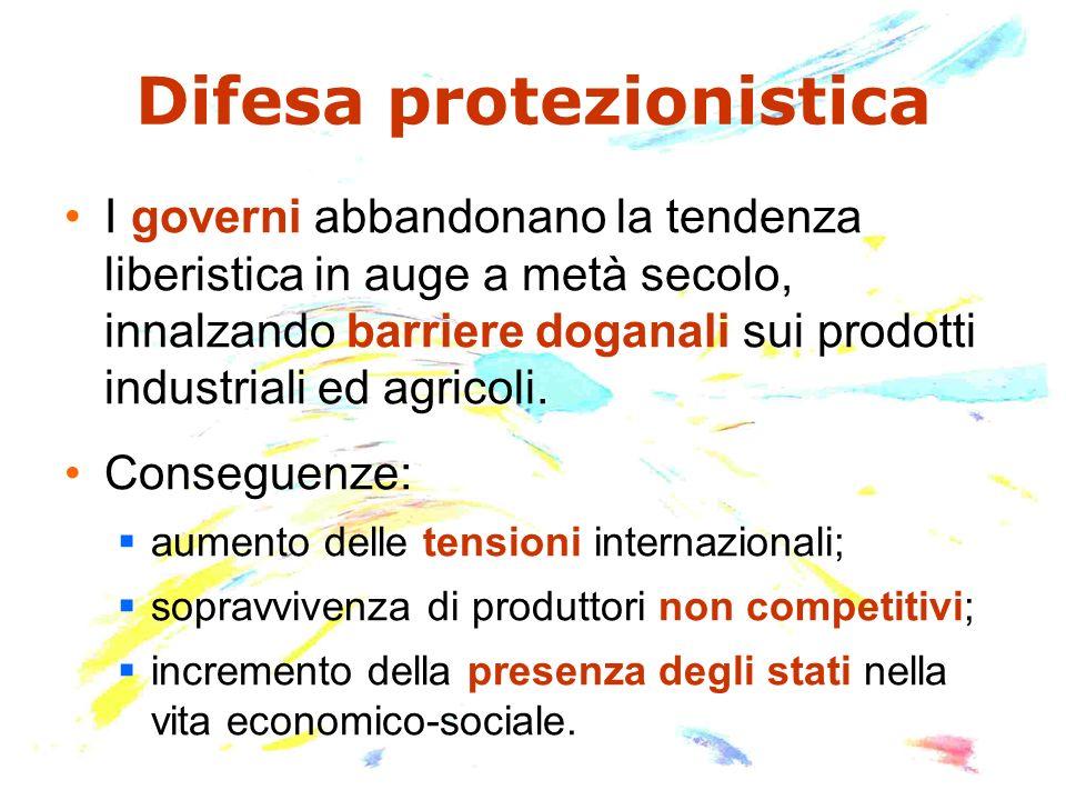 Difesa protezionistica