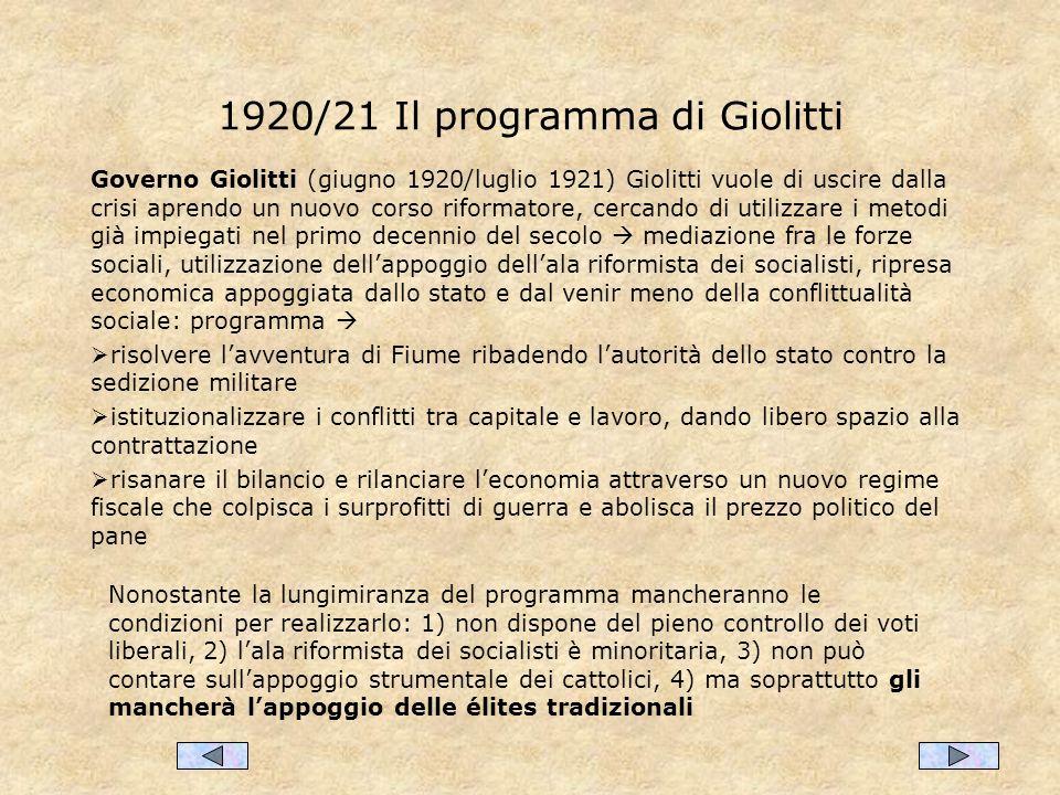 1920/21 Il programma di Giolitti