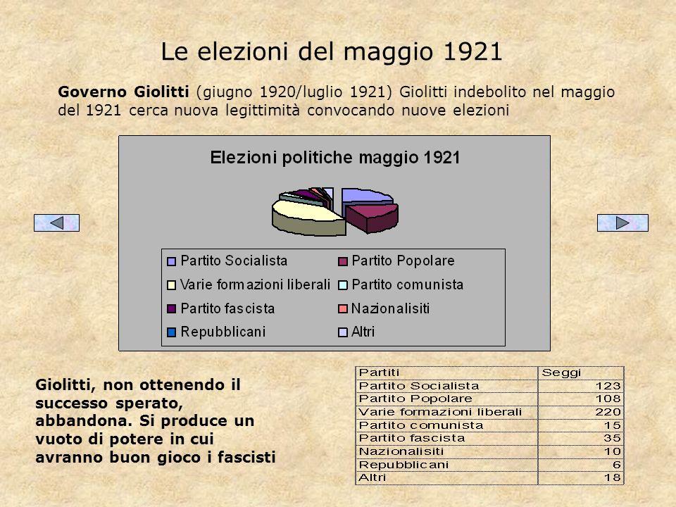 Le elezioni del maggio 1921