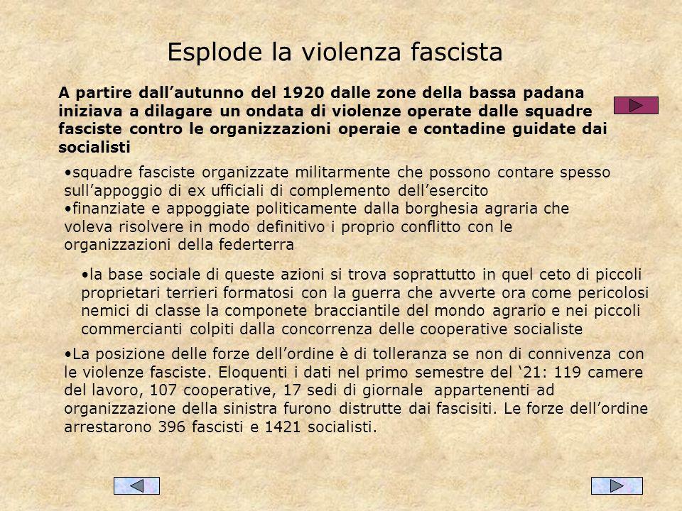 Esplode la violenza fascista