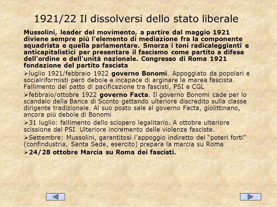 1921/22 Il dissolversi dello stato liberale