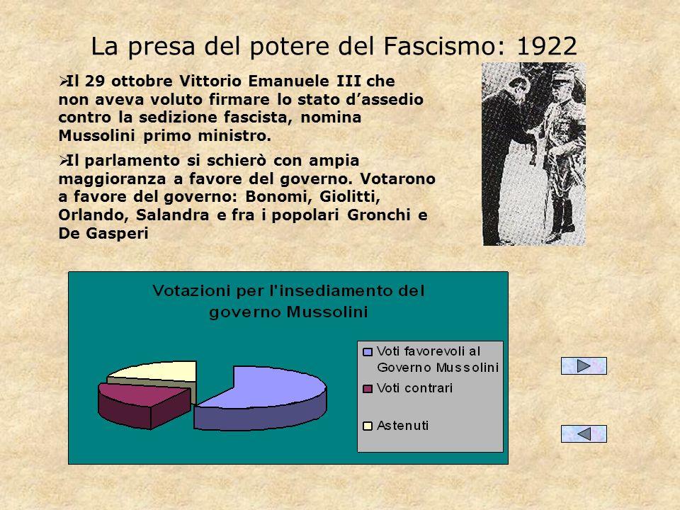 La presa del potere del Fascismo: 1922
