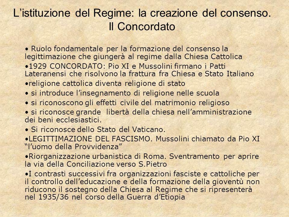 L'istituzione del Regime: la creazione del consenso. Il Concordato