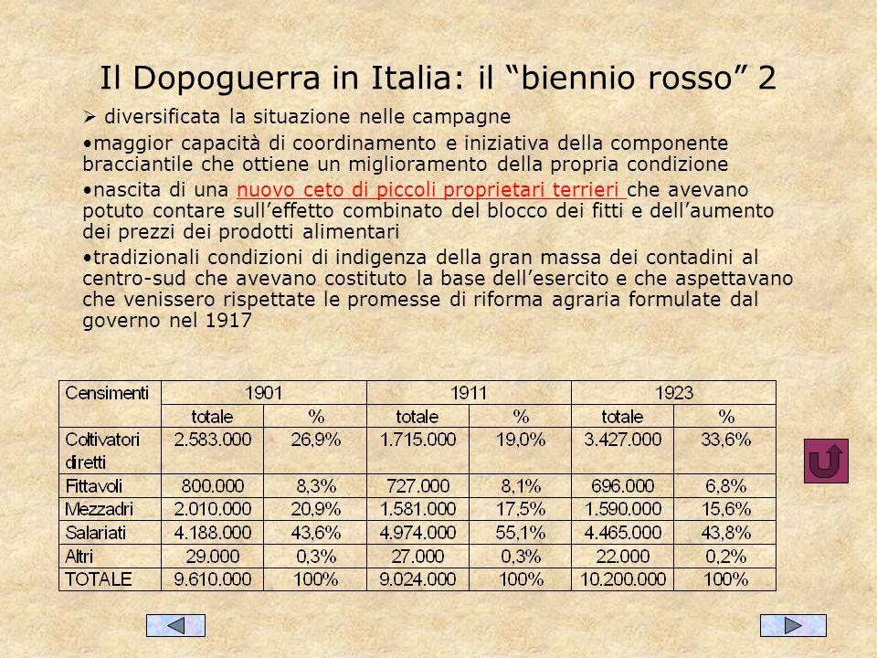 Il Dopoguerra in Italia: il biennio rosso 2