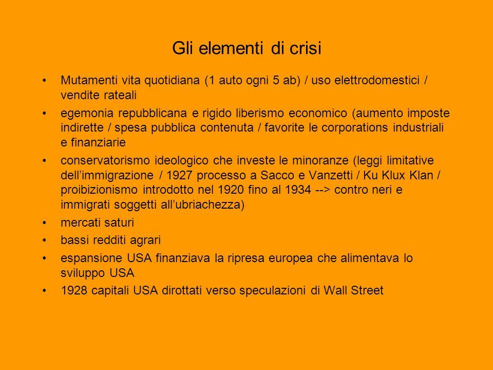 Gli elementi di crisi Mutamenti vita quotidiana (1 auto ogni 5 ab) / uso elettrodomestici / vendite rateali.