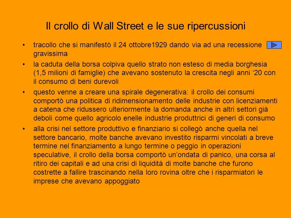 Il crollo di Wall Street e le sue ripercussioni